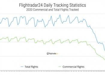 traffico-aereo-crollo
