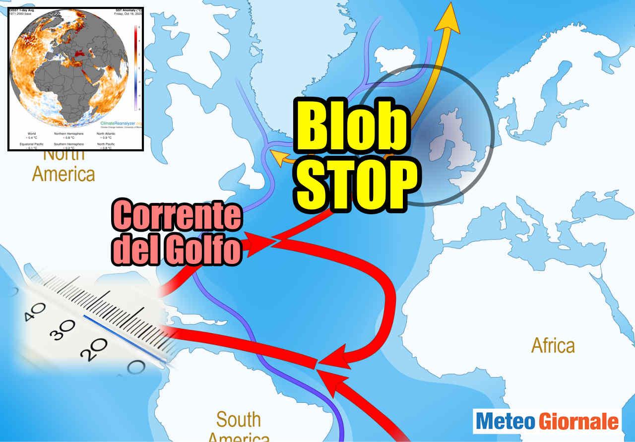 Corrente del Golfo si raffredda, Blob oceanico perde forza, e praticamente si dissolve.