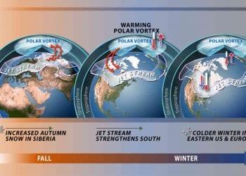 Meteo Febbraio con accentuazione effetti vortice polare.