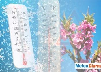 saliscendi-temperature