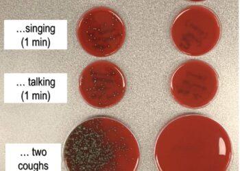 Ebd AoMWkAEN4Ef scaled 1 350x250 - Coronavirus, mascherine e distanza si dimostrano efficaci contro il Covid-19